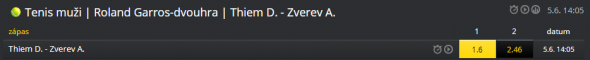 Thiem vs. A. Zverev